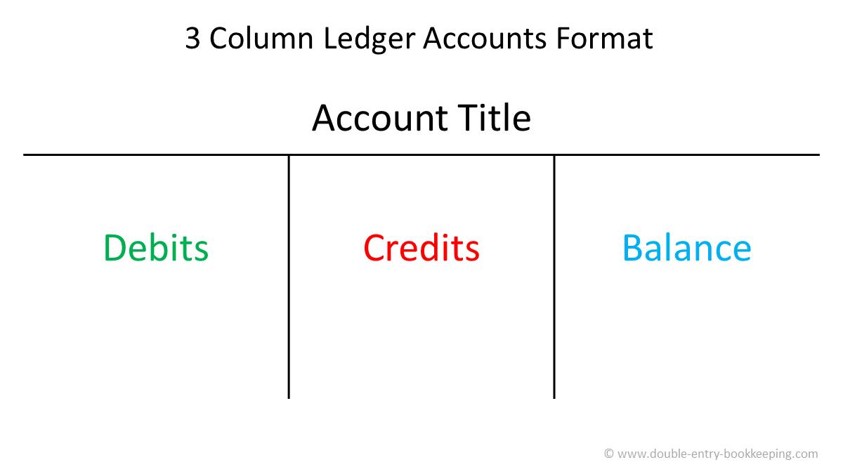 3 column ledger accounts format