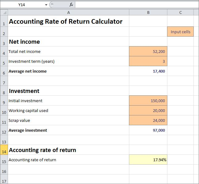 accounting rate of return calculator v 1