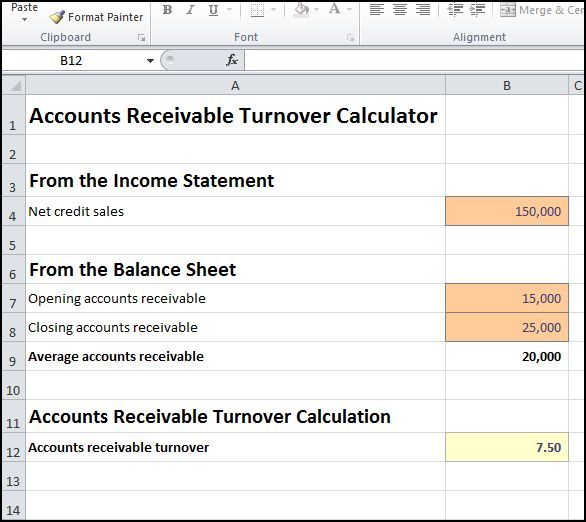 accounts receivable turnover calculator