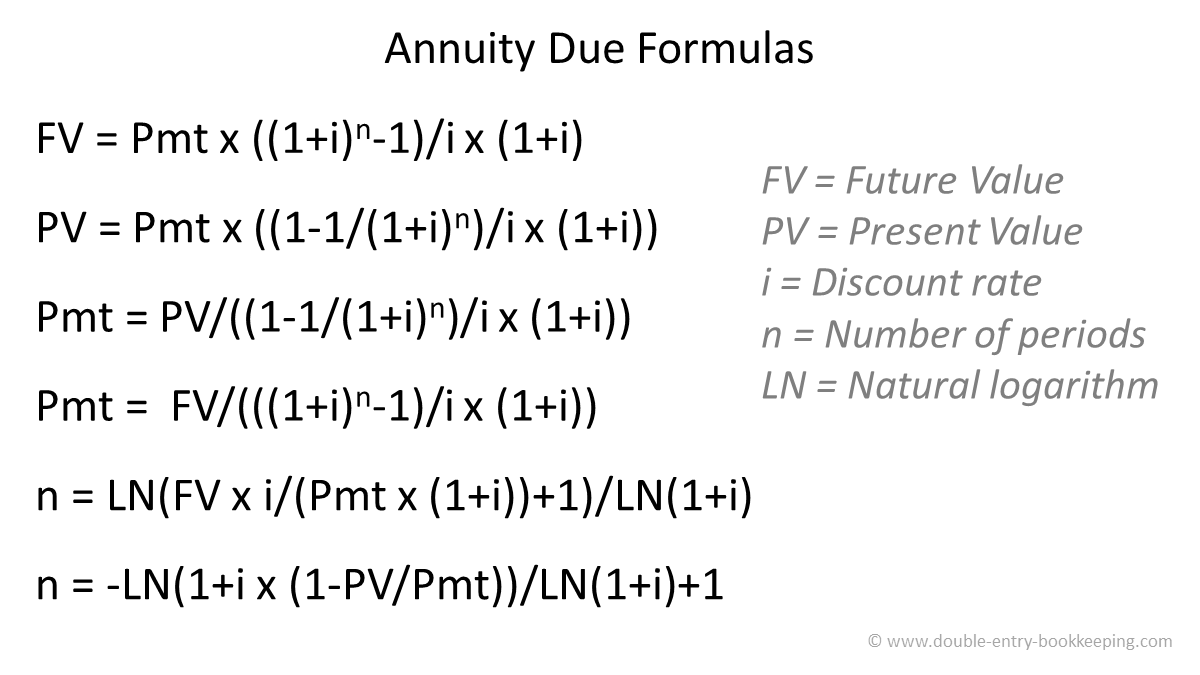 annuity due formulas v 1.0