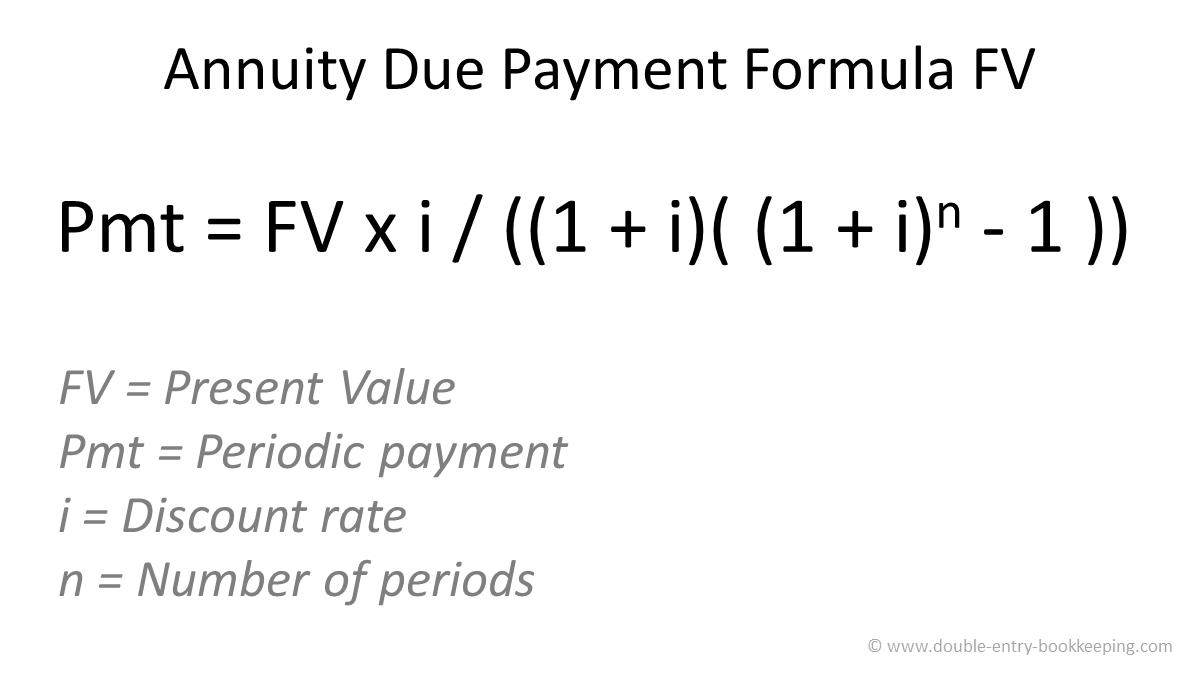 annuity due payment formula FV