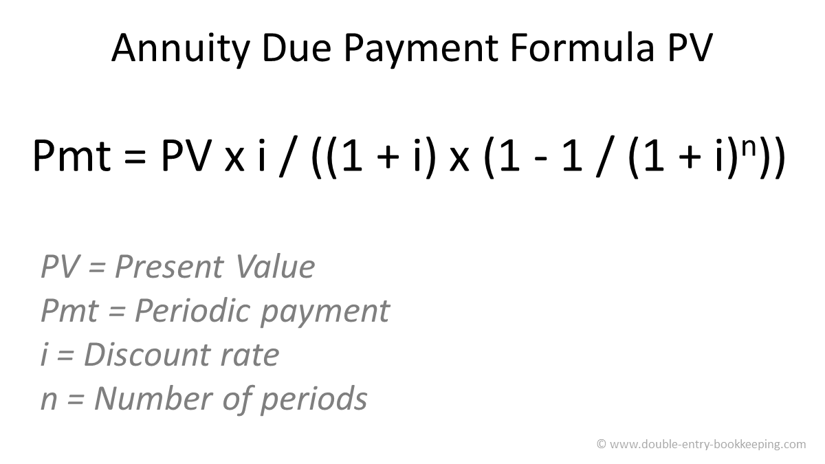 annuity due payment formula PV