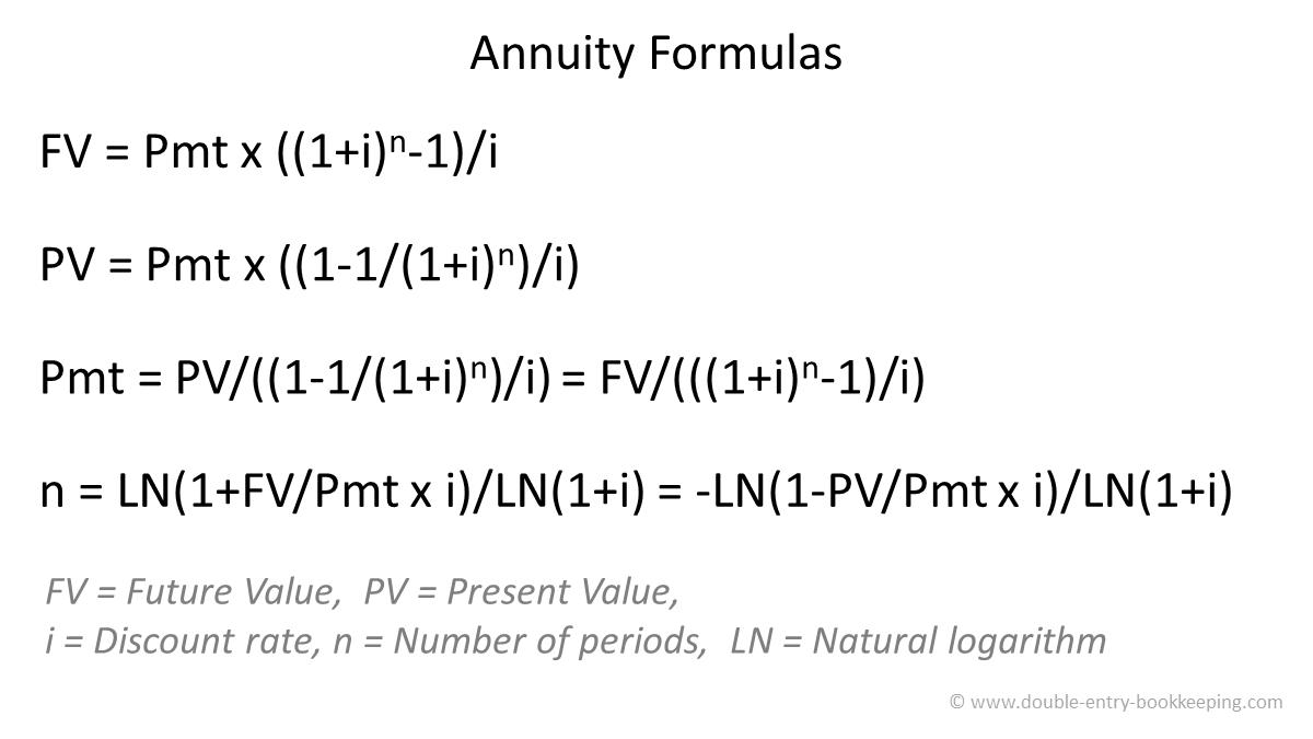 annuity formulas