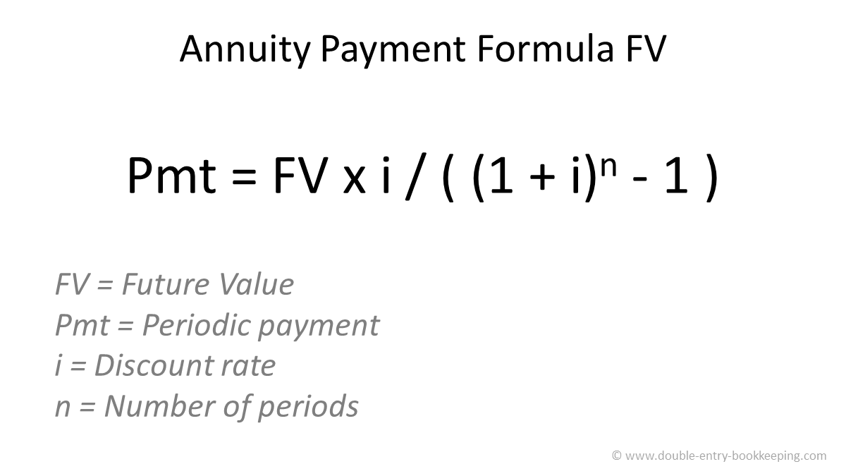 annuity payment formula FV