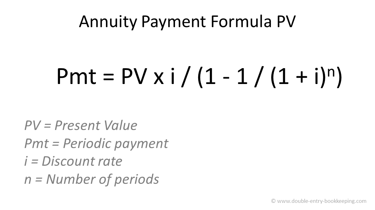annuity payment formula PV