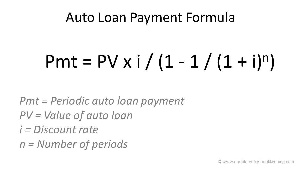 auto loan payment formula