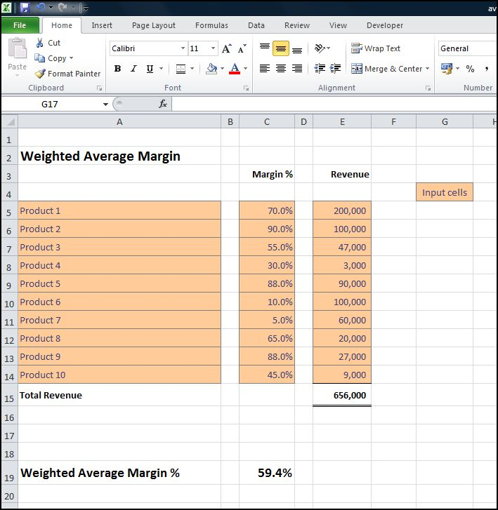 average gross margin calculator