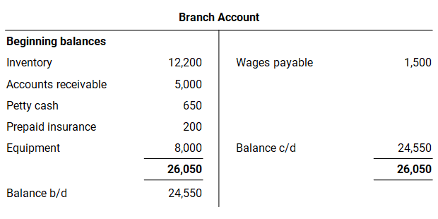 branch accounting beginning balances
