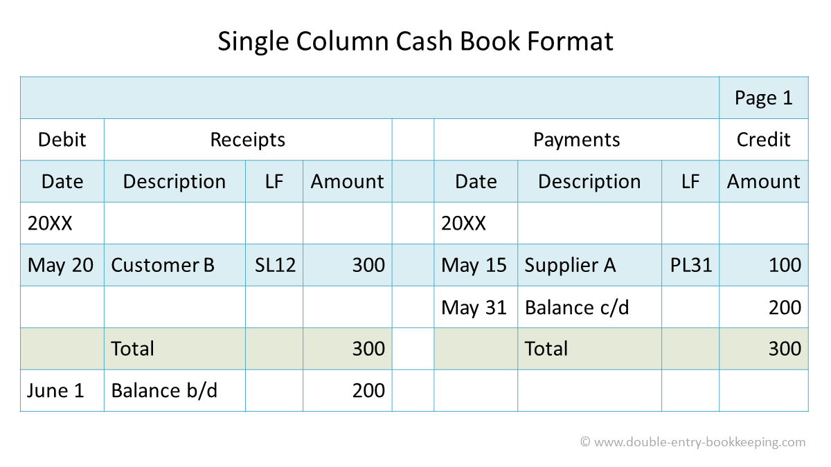 cash book single column format