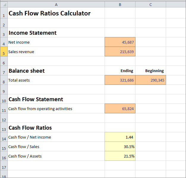cash flow ratios calculator v 1.0