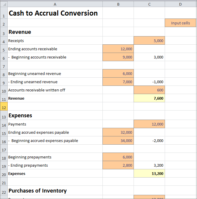 cash to accrual conversion calculator v 1.01