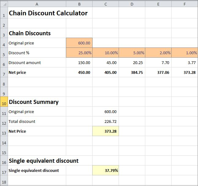 chain discount calculator v 1.0