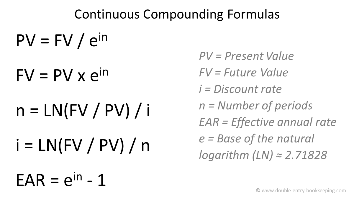 continuous compounding formulas