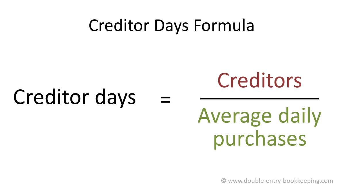 creditor days formula