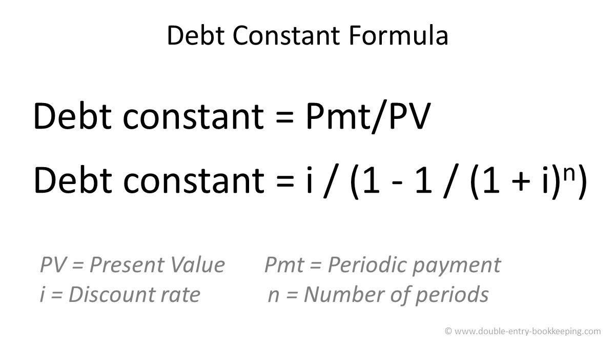 debt constant formula