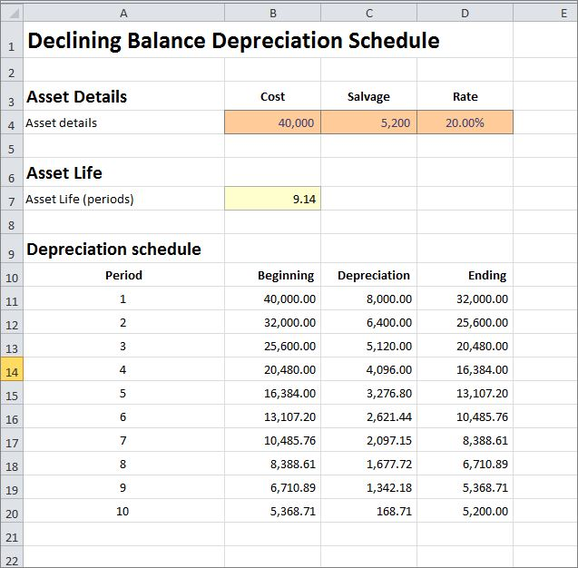 declining balance depreciation schedule v 1.0
