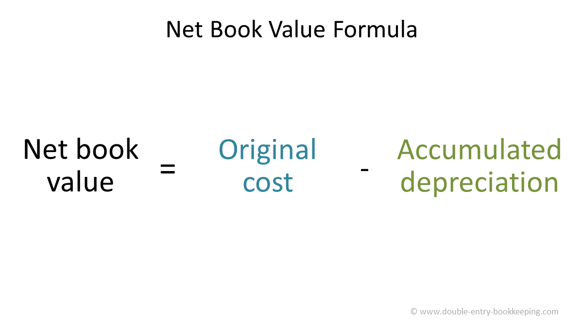 disposal of fixed assets net book value