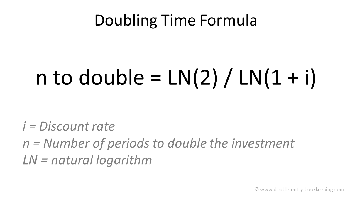 Doubling Time Formula   Double Entry Bookkeeping