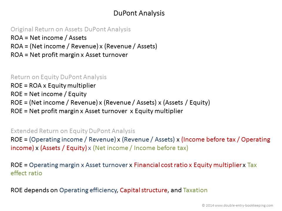 dupont analysis v 1.0