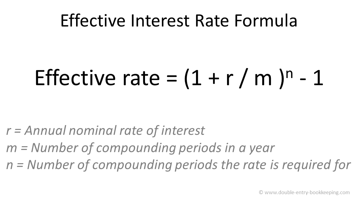 effective interest rate formula