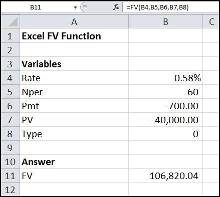 excel fv function v 1.0