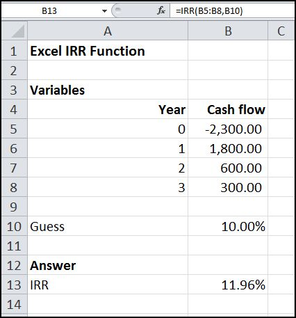 Excel Irr Function Double Entry Bookkeeping