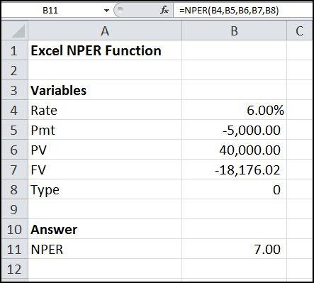 excel nper function v 1.0