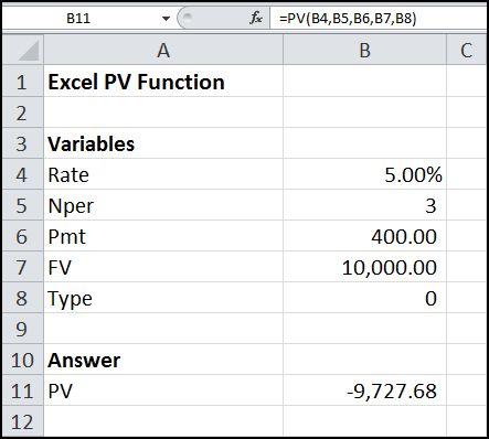excel pv function v 1.4