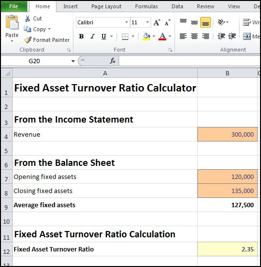 Fixed Asset Turnover Ratio Calculator Double Entry