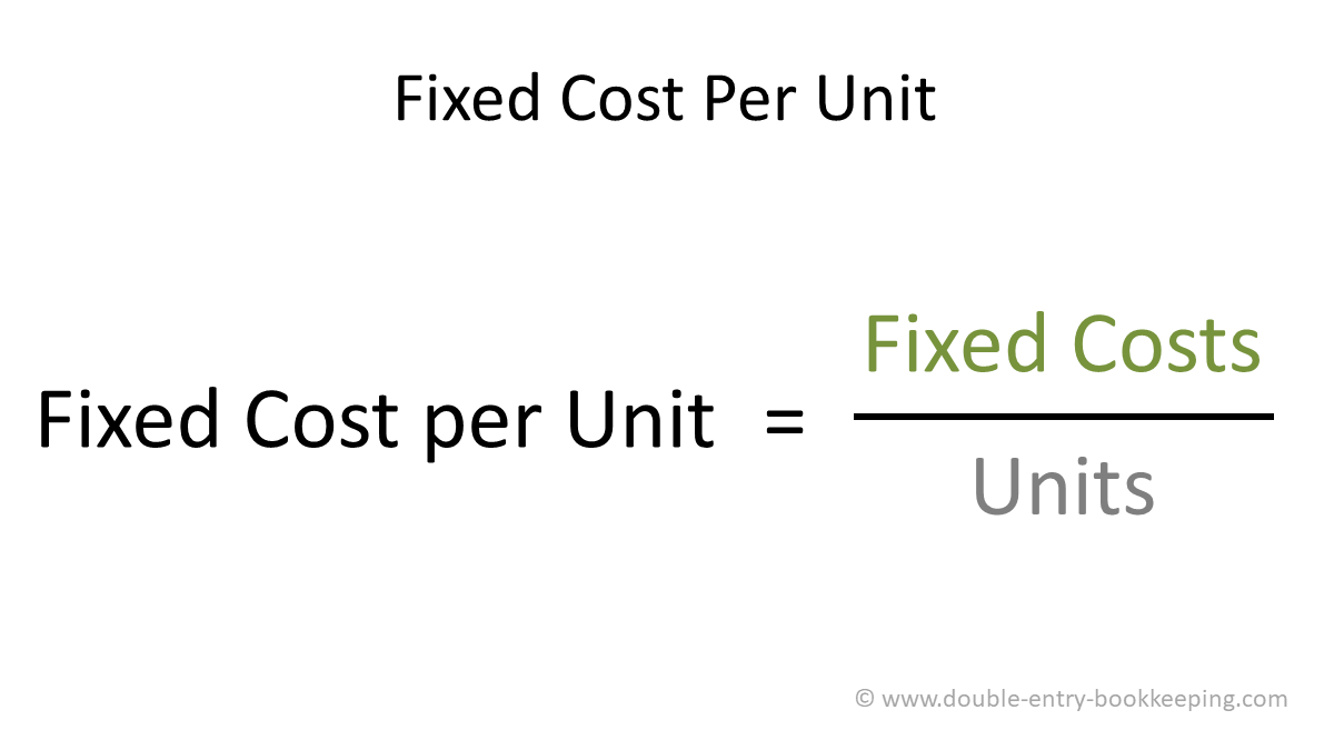 fixed cost per unit formula
