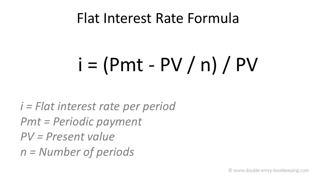 flat interest rate formula
