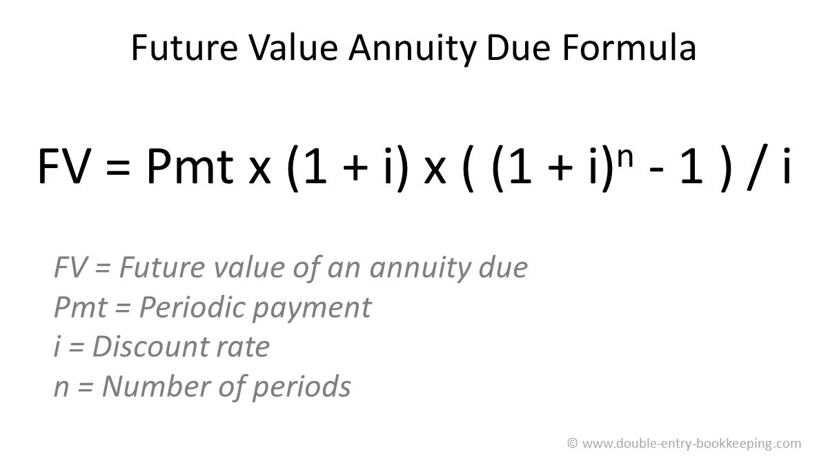 future value annuity due formula