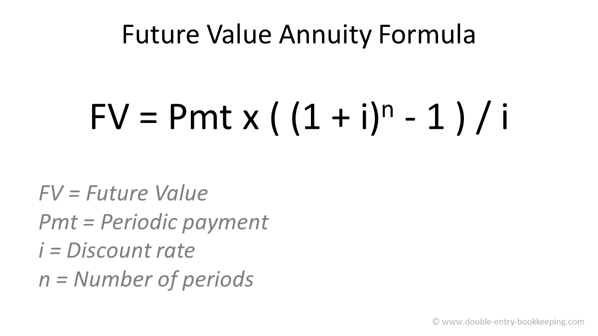 future value annuity formula