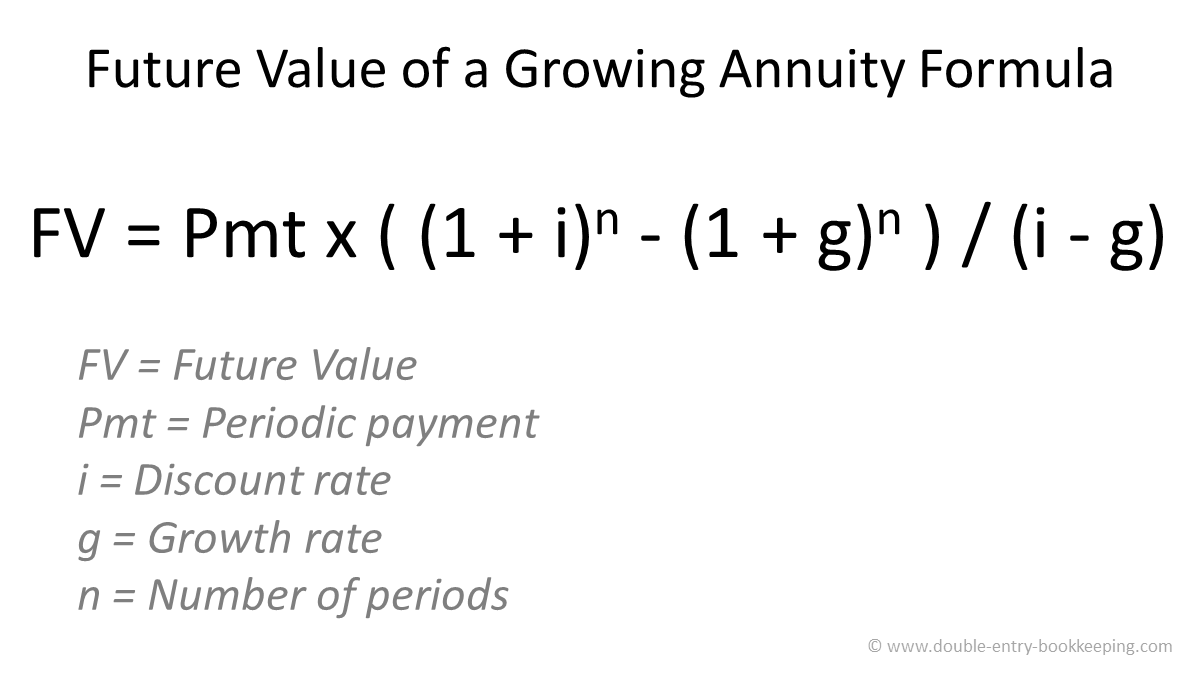 future value of a growing annuity formula
