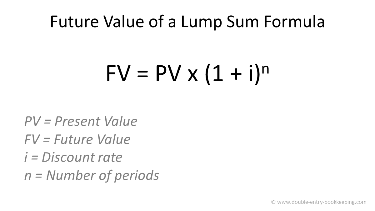 future value of a lump sum formula