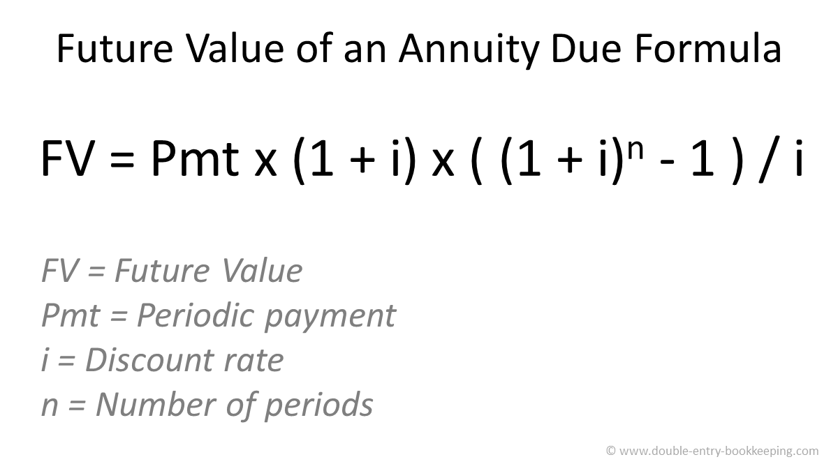future value of an annuity due formula