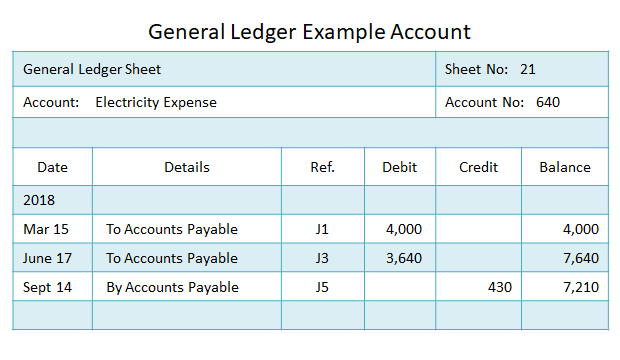 general ledger example account