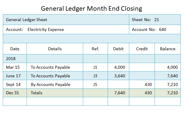 general ledger month end closing