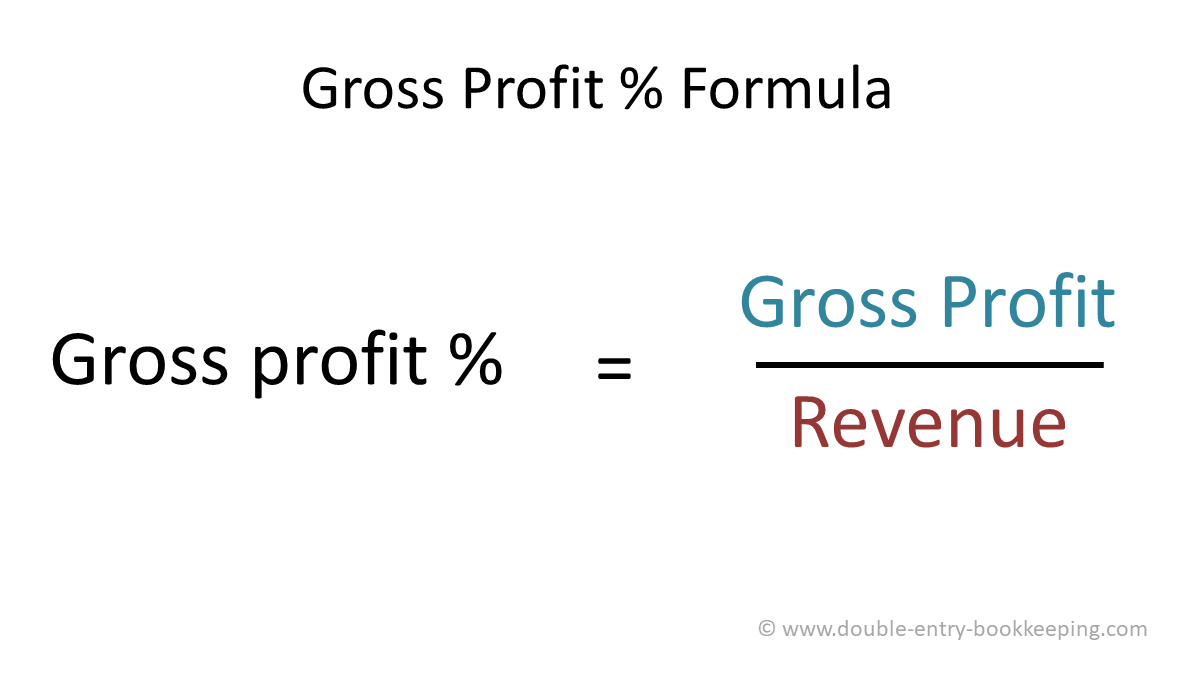 gross profit percentage formula