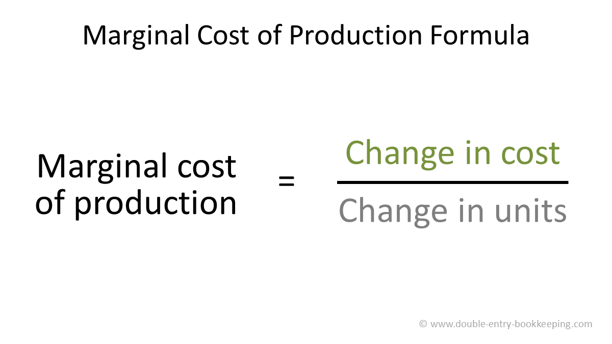 marginal cost of production formula