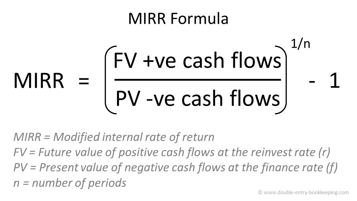 mirr formula