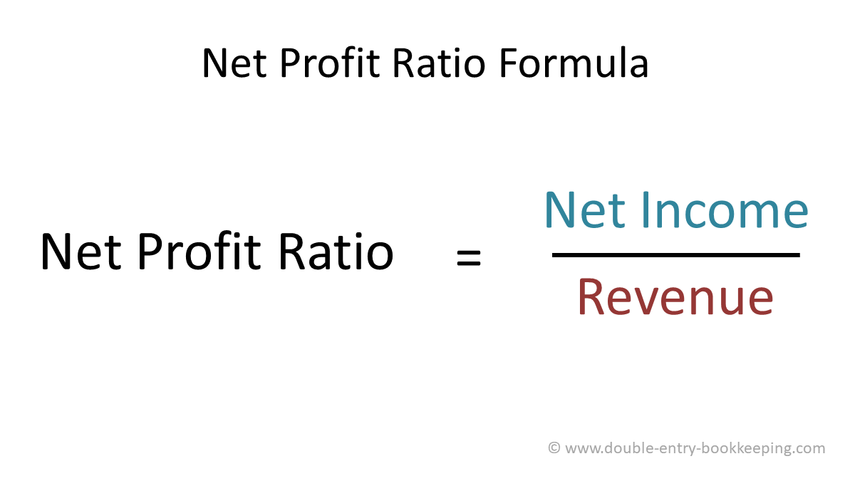 net profit ratio formula