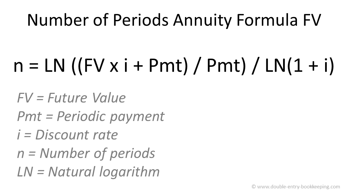 number of periods annuity formula FV