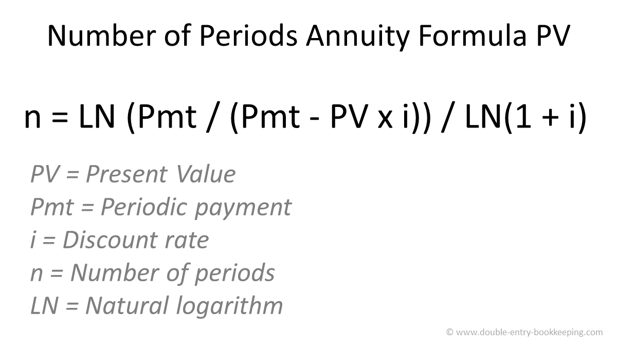 number of periods annuity formula PV
