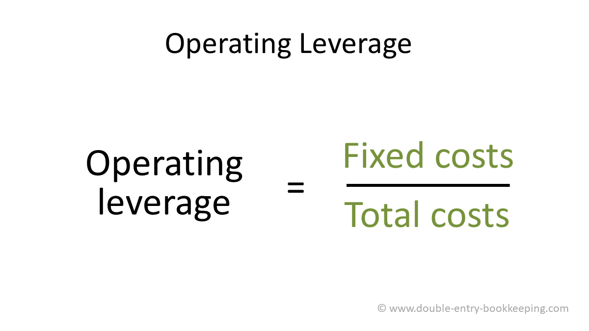 Operating Leverage Ratio Analysis Double Entry Bookkeeping