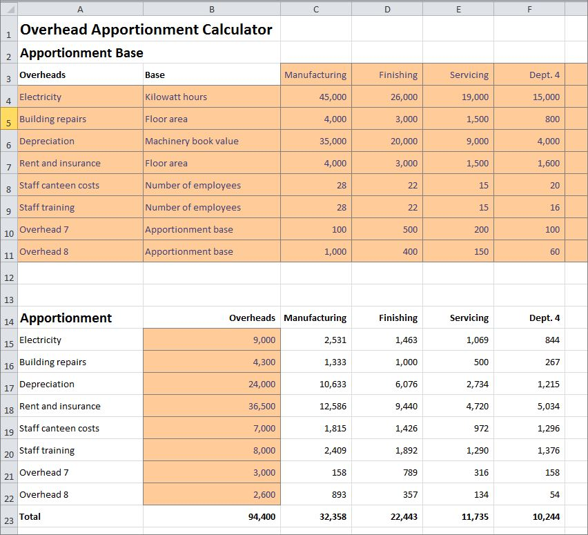 overhead apportionment calculator v 1.0