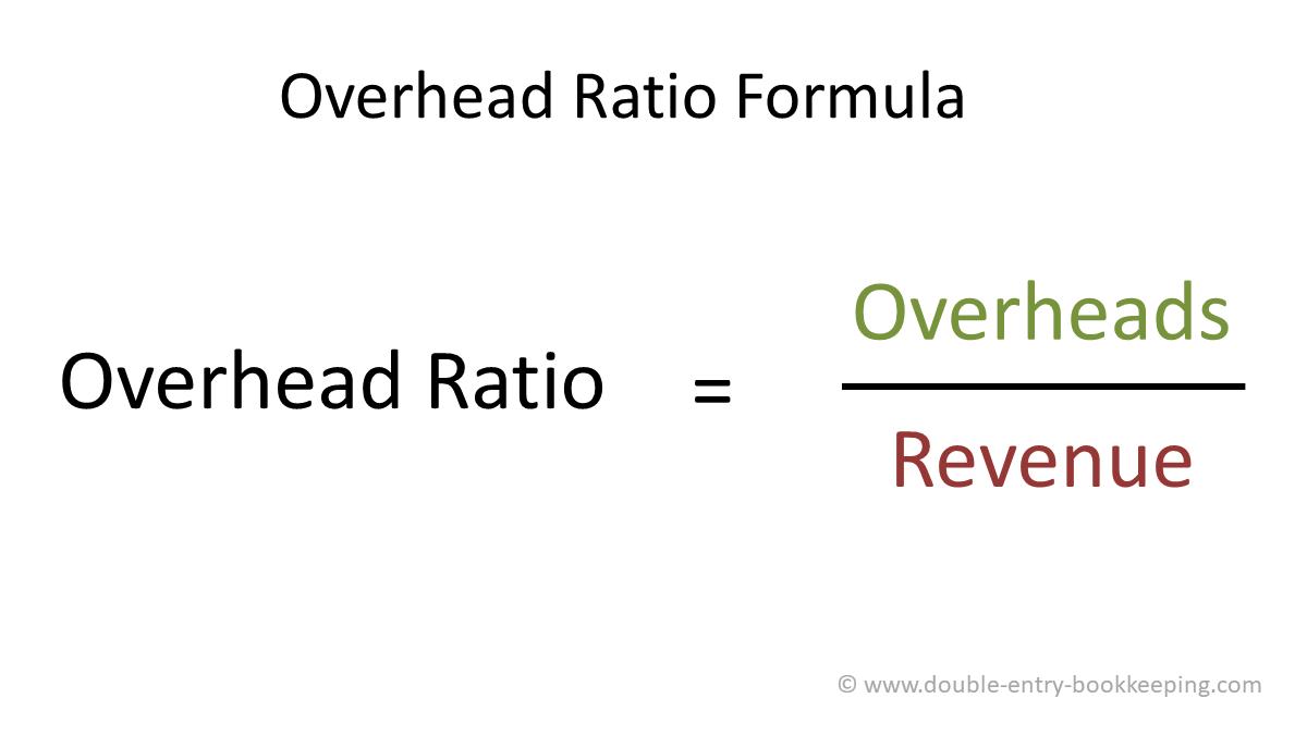 overhead ratio formula