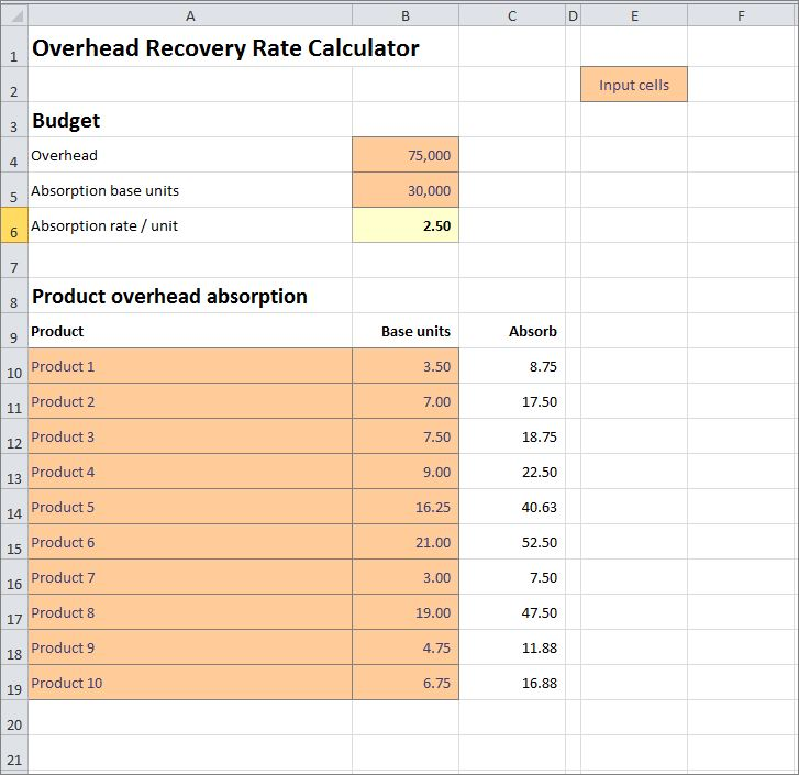 overhead recovery rate calculator