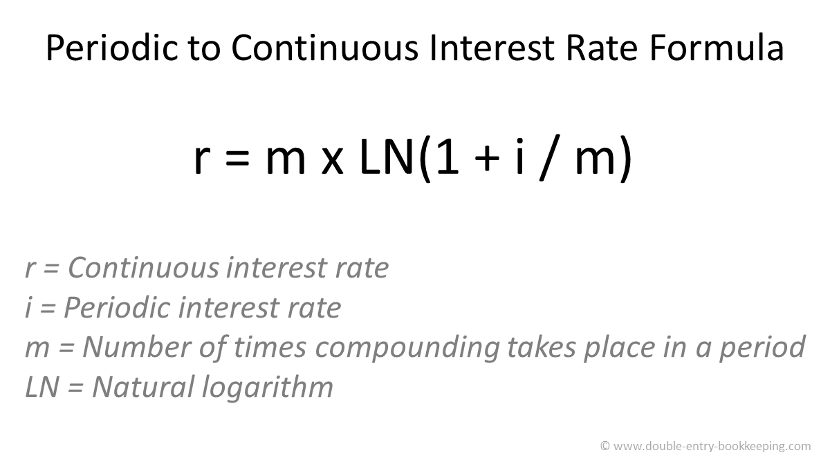 periodic to continuous interest rate formula