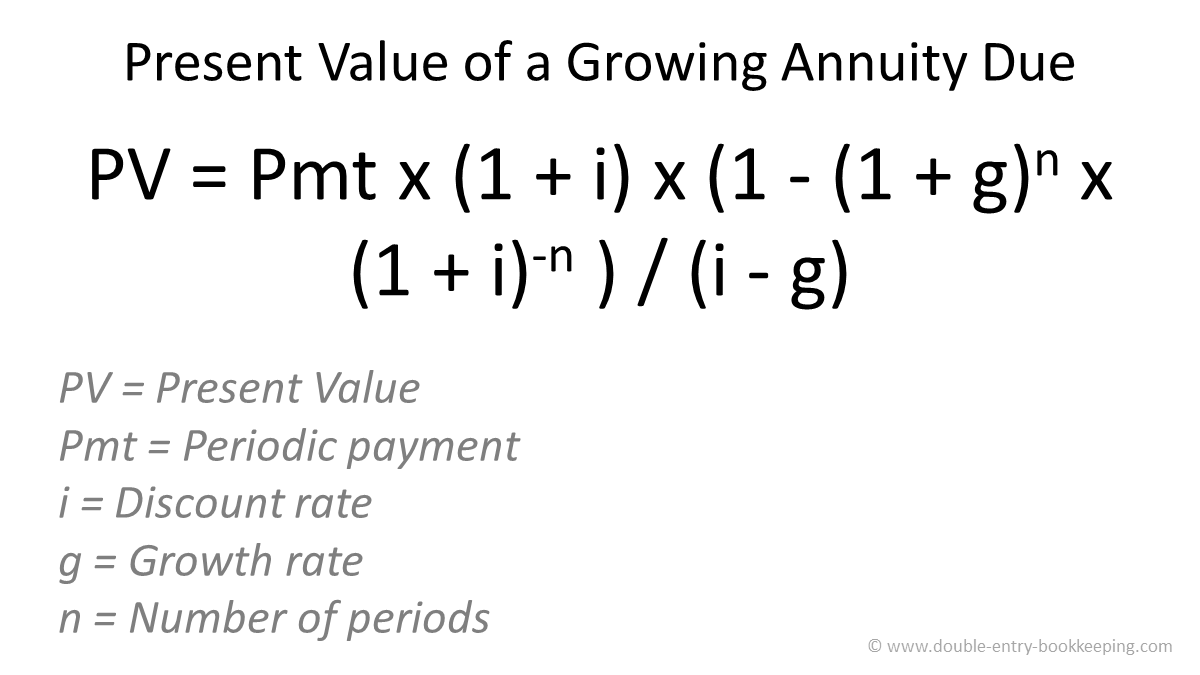 present value of a growing annuity due formula